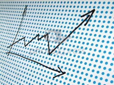 Increasing_chart